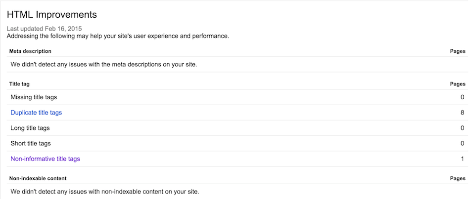 Google Search Console (Google Webmaster Tools) - HTML Improvements