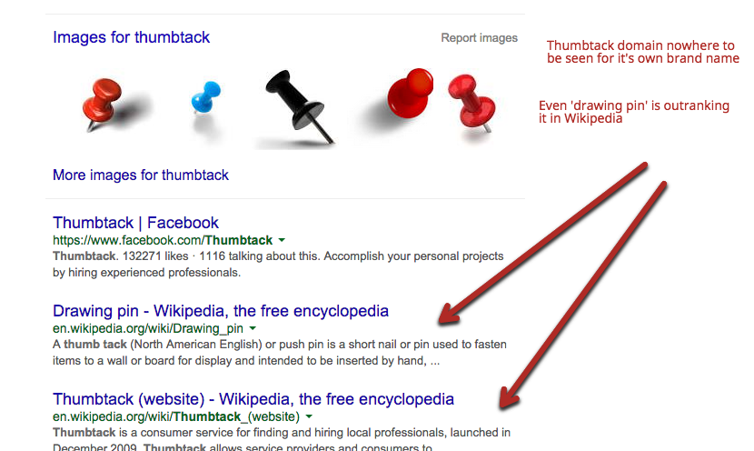 Drawing pin on Wikipedia outranking Thumbtack own brand name