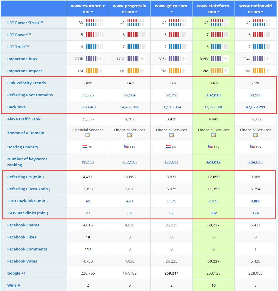 Quick Domain Compare (QDC) - More Backlinks and some metric updates